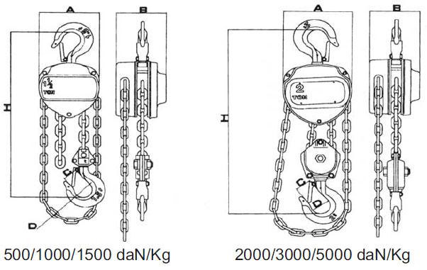 Schema Elettrico Per Finecorsa Motoriduttore : Schema elettrico paranco